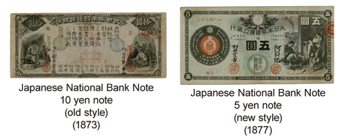 Currency Museum Bank of Japan - Contents