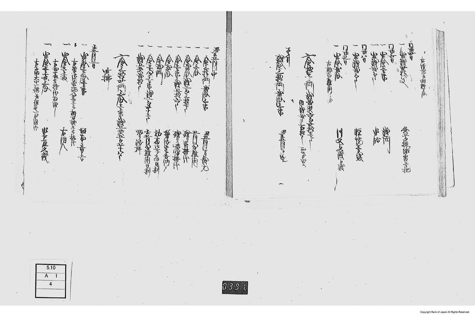 古文書(冊子・一紙・巻子・絵図) - 勤番出府掌中録金銀出納帳 貨幣博物館